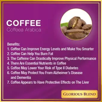 Coffee Arabica Benefits